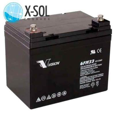 33Ah AGM Batteri