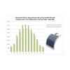 Effekt i Wh 150 watt flex solcelle