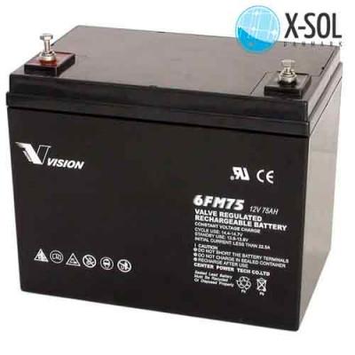 75Ah AGM Batteri