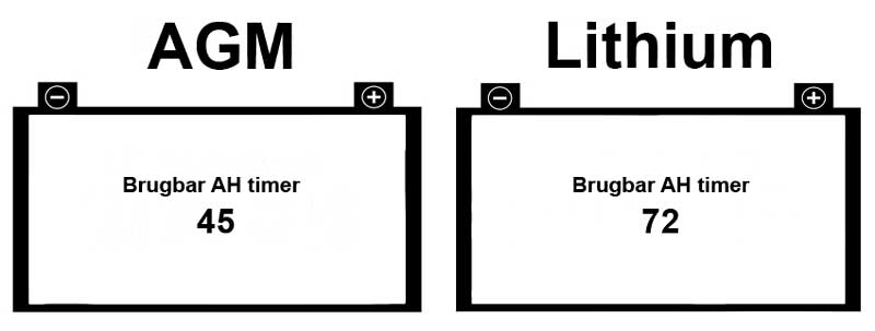 Brugbar amp i lithium batteri