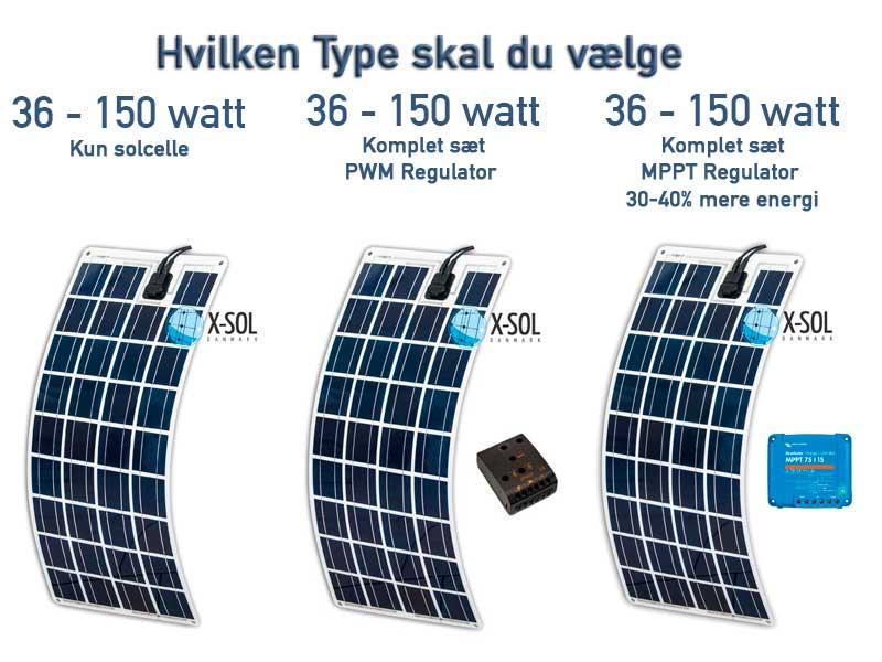 Fleksibel solceller til campingvogn og autocamper Flex Light solceller